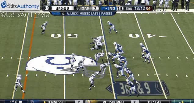Watch and share Andrew Luck GIFs on Gfycat