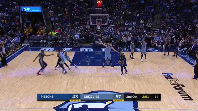 Watch and share Detroit Pistons GIFs and Basketball GIFs by Mike Snyder on Gfycat