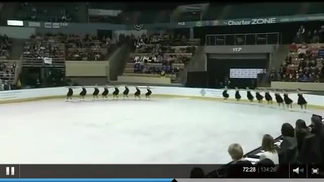 Watch and share Skating GIFs and Goru86 GIFs by tommygebhardt16 on Gfycat