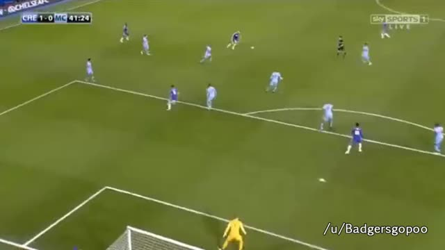 Watch and share Chelseafc GIFs on Gfycat