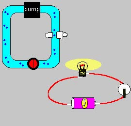 Watch and share Electricity GIFs on Gfycat