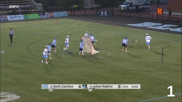 Watch and share North Carolina GIFs and Johns Hopkins GIFs by Lacrosse Film Room on Gfycat