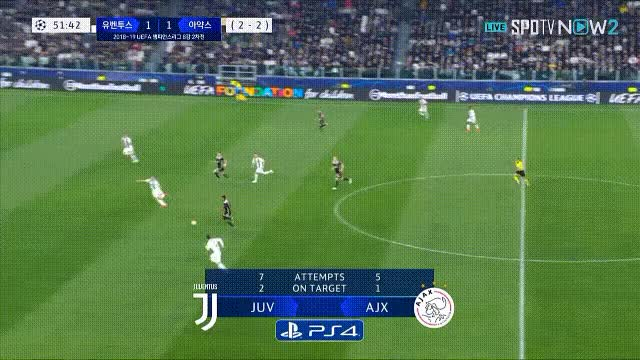 Watch and share Juventus GIFs and Soccer GIFs on Gfycat