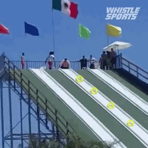 Watch and share Nice Acceleration GIFs on Gfycat