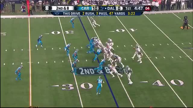 Watch and share Panthers GIFs on Gfycat