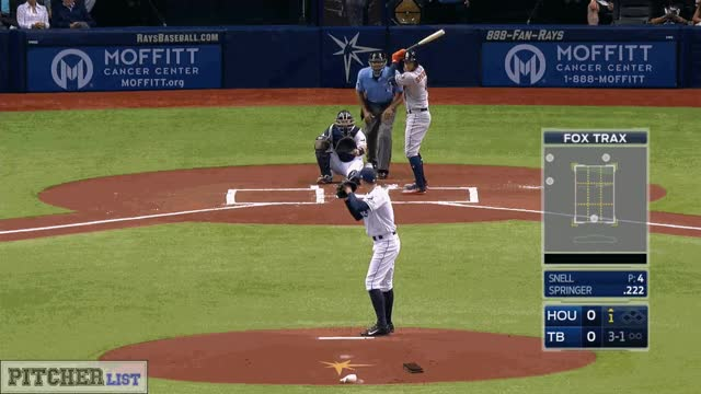 Watch and share Blake Snell-CH-2017 GIFs by thedongiggity on Gfycat