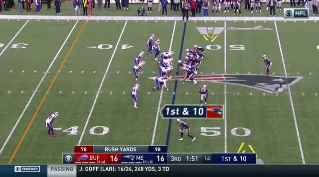 Watch and share 30 Gronk Takes It To The 30.mov GIFs on Gfycat