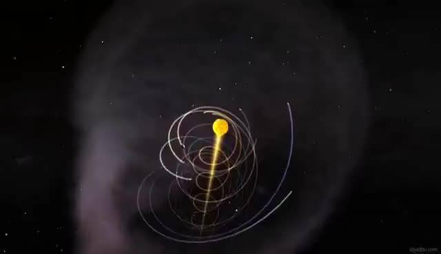 Watch and share Solar System 2.0 - The Helical Model GIFs on Gfycat