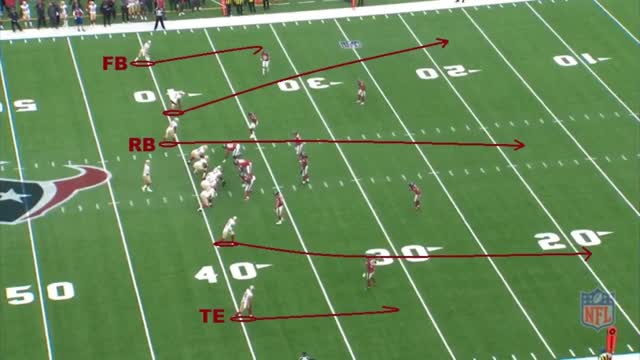 Watch 49ers pass GIF by @markbullock on Gfycat. Discover more related GIFs on Gfycat