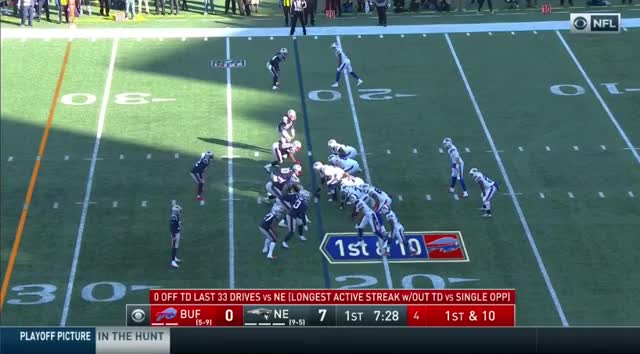 Watch and share 4 Kamalu Stops McCoy In The Backfield GIFs on Gfycat