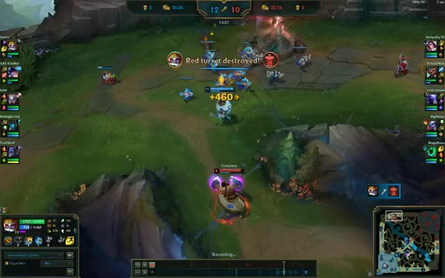 Watch and share Udyr Players Lul GIFs on Gfycat