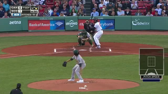 Watch and share Statcast: Hanley's Long Homer GIFs on Gfycat