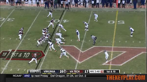 Watch GIFTORY: Frame-by-Frame Highlight Reel of the Hokies' win over the Hoos | The Key Play GIF on Gfycat. Discover more related GIFs on Gfycat