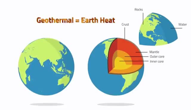 Watch and share Introduction To Geothermal Energy - Borealis GeoPower GIFs on Gfycat