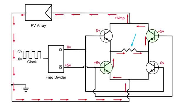 Watch PV Inverter: The H Bridge GIF on Gfycat. Discover more related GIFs on Gfycat