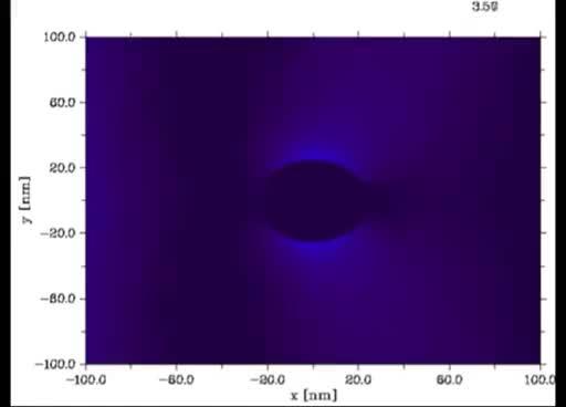 Watch and share Plasmon Resonance GIFs on Gfycat