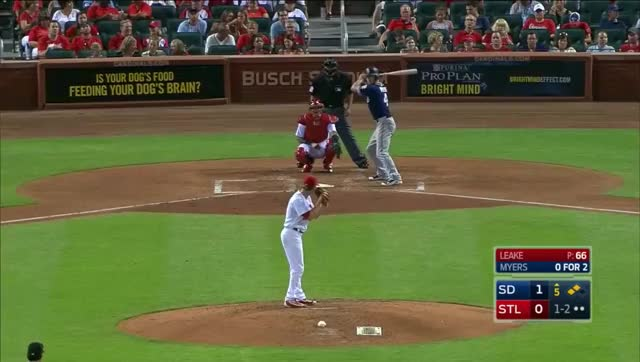 Watch Leake K #10 GIF by efitz11 (@efitz111) on Gfycat. Discover more cardinals GIFs on Gfycat