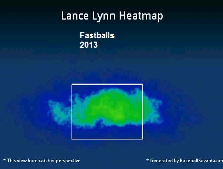 Watch and share Lance Lynn, Fastballs, 2013 - 2015 GIFs by jsulliv6 on Gfycat