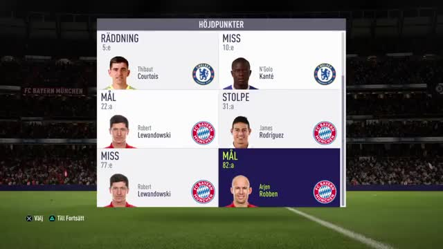 Watch and share Playstation 4 GIFs and Fifa 18 Demo GIFs on Gfycat