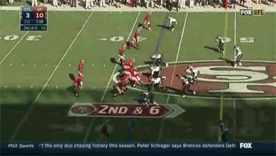 Watch and share San Francisco 49Ers GIFs on Gfycat