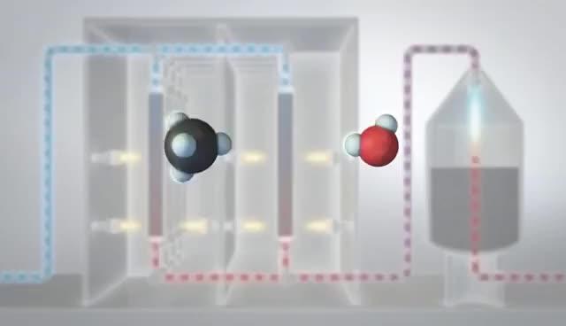 Hydrogen Gifs Search