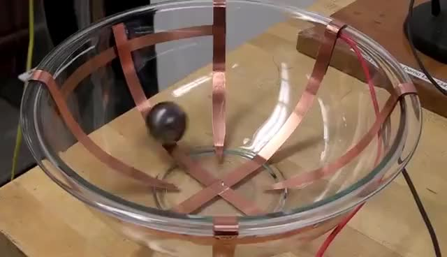 Watch Cyclotron Demonstration GIF on Gfycat. Discover more related GIFs on Gfycat