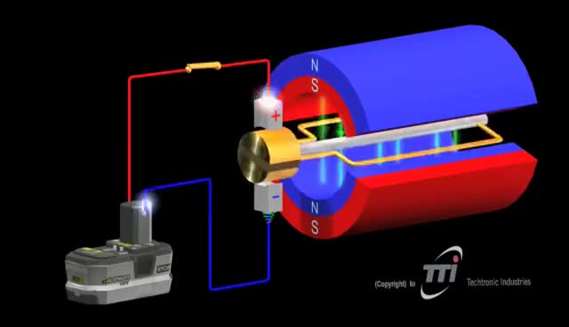 Watch and share DC Motor 3D Animation GIFs on Gfycat