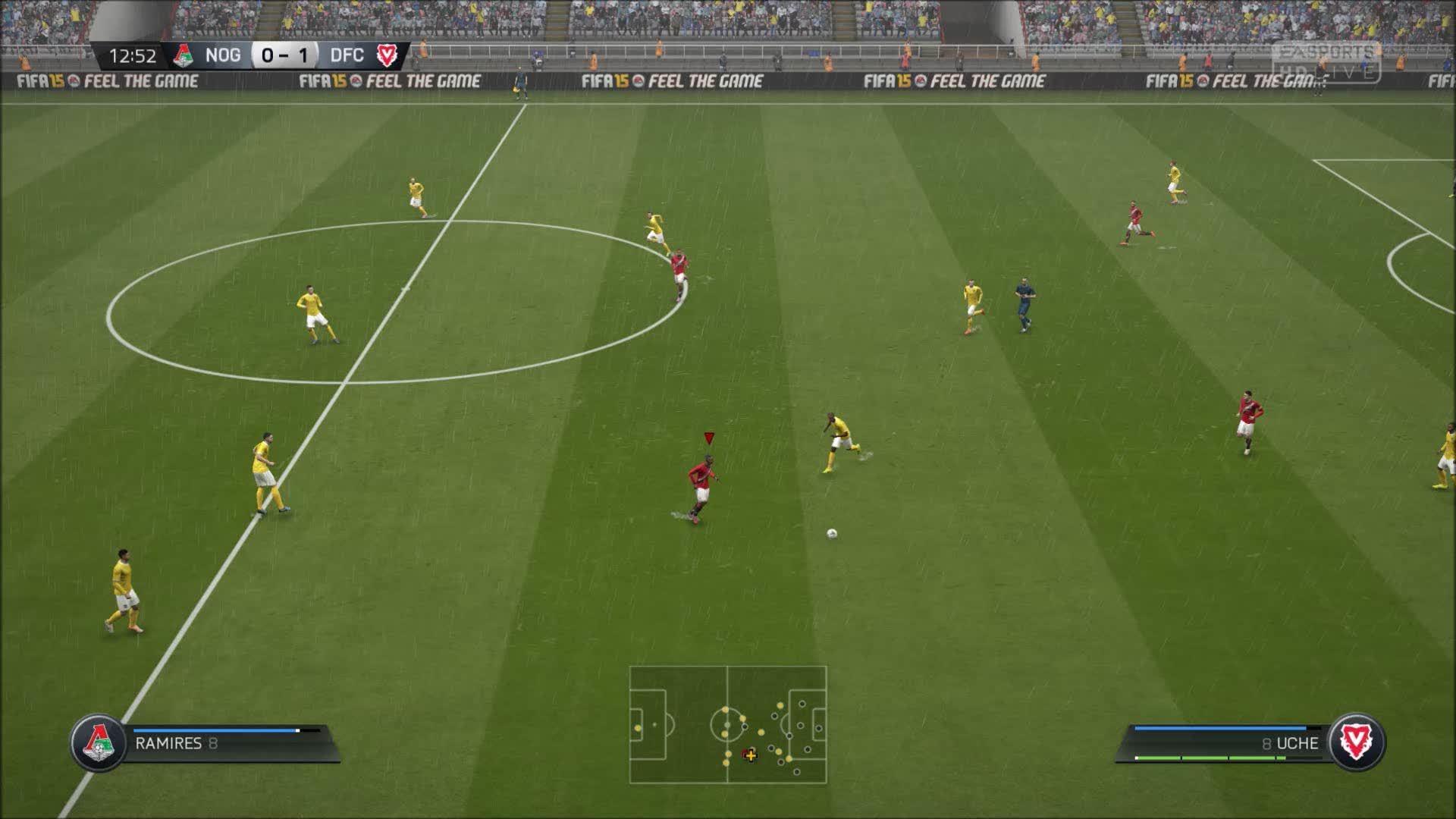 fifa, FIFA Physics GIFs