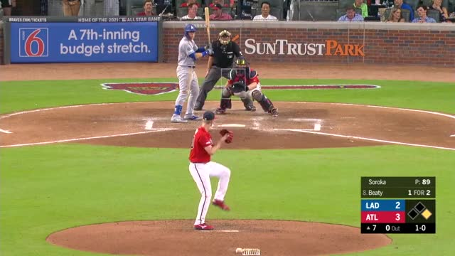Watch and share Los Angeles Dodgers GIFs and Baseball GIFs by handlit33 on Gfycat