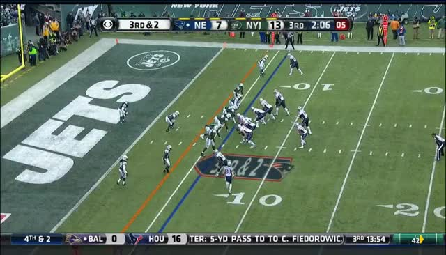 Watch and share Gronk Double GIFs by rdotdeuce on Gfycat