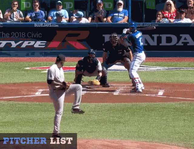 Watch this trending GIF by Pitcher Giffer (@augustine_mlb) on Gfycat. Discover more AL, Luis Severino, MLB, Yankees, baseball GIFs on Gfycat