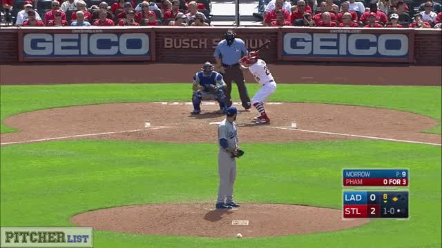 Watch and share Brandon Morrow-SL-2017 GIFs by thedongiggity on Gfycat