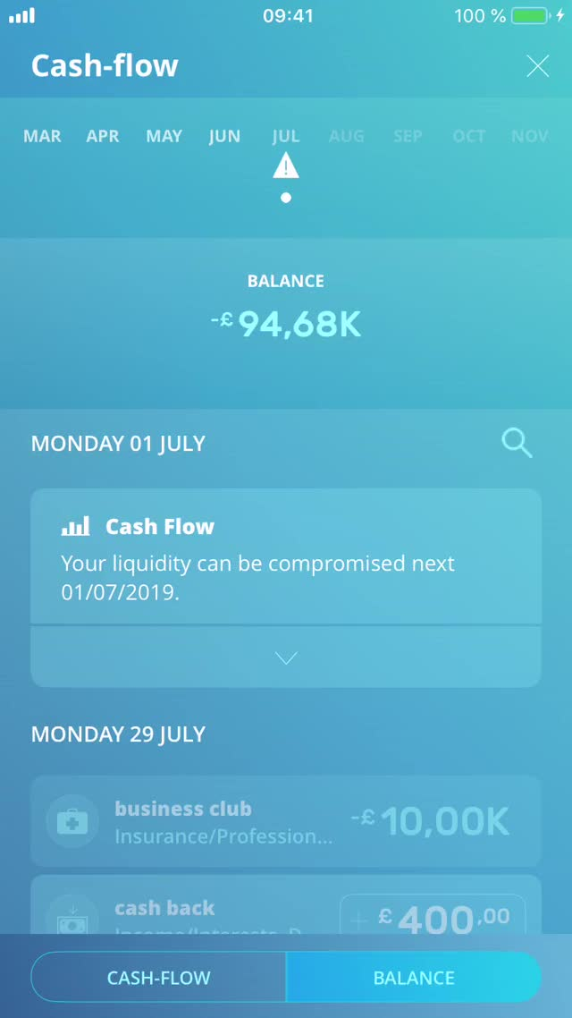 Watch and share 1.2.cash Flow Solutions GIFs by kevkiav on Gfycat