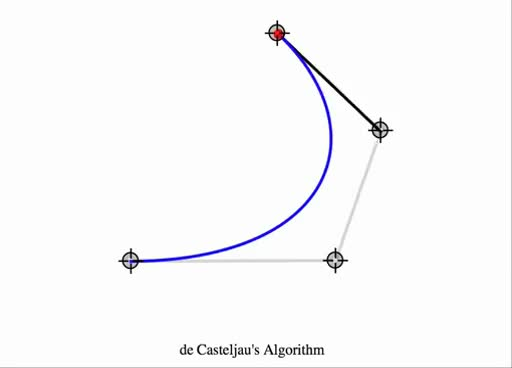 Watch and share Computing Bézier Curves Using De Casteljau's Algorithm. GIFs on Gfycat