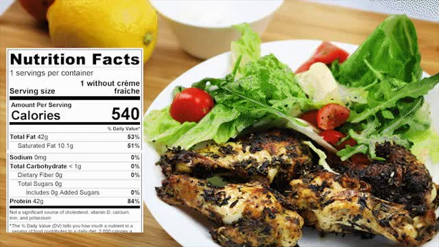 Watch Chicken with herbs and citrus GIF by NaturallyStrong.me (@naturallystrong) on Gfycat. Discover more keto, ketogains, recipe GIFs on Gfycat