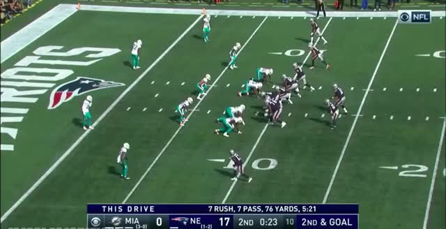 Watch output (30) GIF by @nero466 on Gfycat. Discover more Miami Dolphins, football GIFs on Gfycat