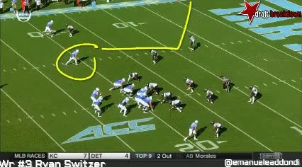 Watch and share Switzer3 (throw And Catch) (zoom) GIFs by Ryan on Gfycat