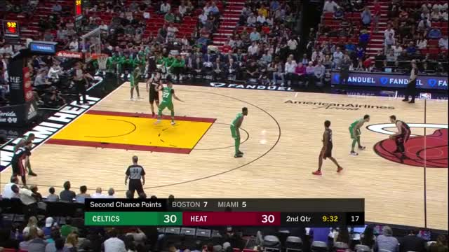 Watch and share Boston Celtics GIFs and Miami Heat GIFs on Gfycat