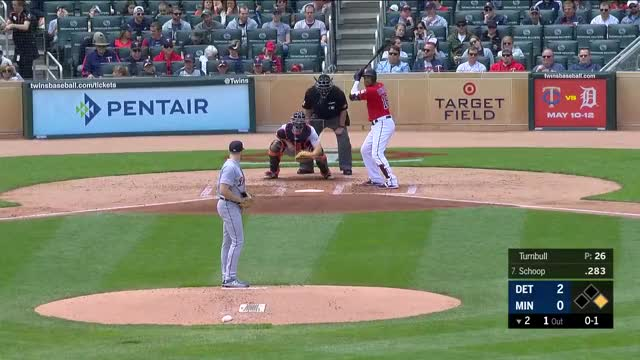 Watch and share Minnesota Twins GIFs and Detroit Tigers GIFs by richardopl on Gfycat
