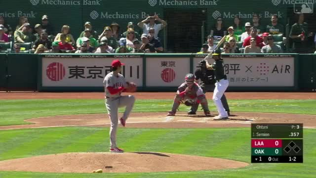 Watch Ohtani wins MLB pitching debut GIF on Gfycat. Discover more related GIFs on Gfycat