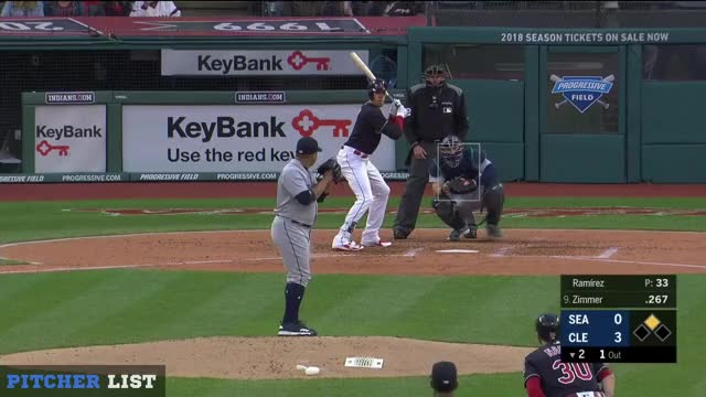 Watch this GIF on Gfycat. Discover more Cleveland Indians, Erasmo Ramirez FF, Pitcher Database, Seattle Mariners, baseball GIFs on Gfycat