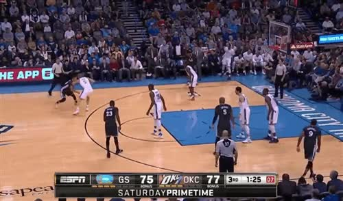 Watch and share Of Basketball GIFs on Gfycat