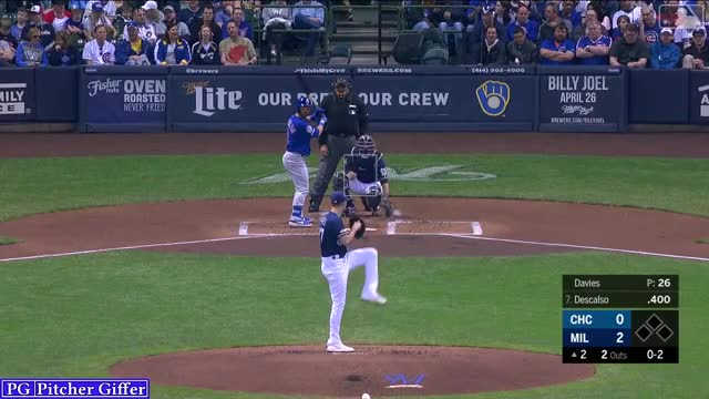 Watch and share Zach Davies GIFs and Baseball GIFs by Pitcher Giffer on Gfycat