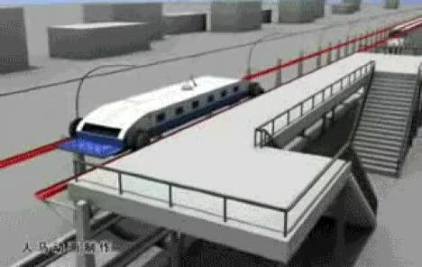 Watch and share 🚃 Railway Car GIFs on Gfycat
