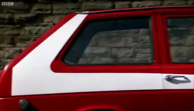Watch Top Gear Reliant Robin GIF on Gfycat. Discover more Gear, Reliant, Robin, Top GIFs on Gfycat