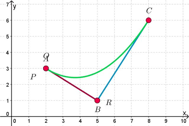 Watch and share Animation Of A Quadratic Bezier Curve GIFs on Gfycat
