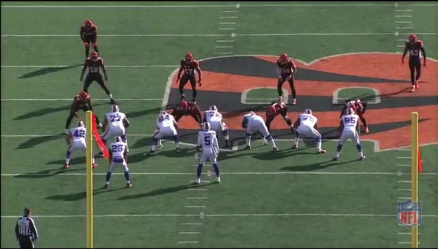 Watch and share Counter Trey Vs Bengals GIFs by Cover 1 on Gfycat