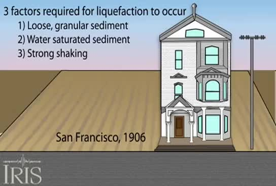 Watch and share Liquefaction San Francisco, 1906 Earthquake [educational] GIFs on Gfycat