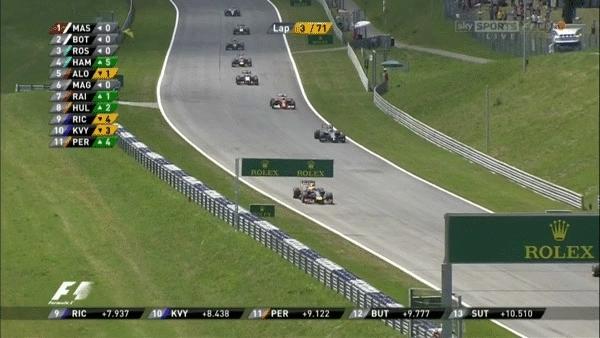 formula1gifs, Vettel rejoining the race forces Ricciardo into the gravel. (reddit) GIFs