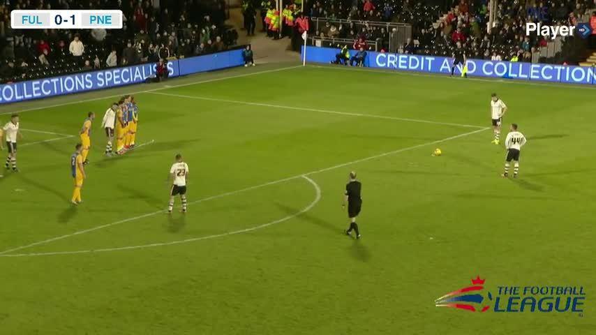 scottishfootball,  GIFs